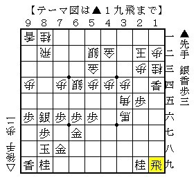 20130112(テーマ図).jpg